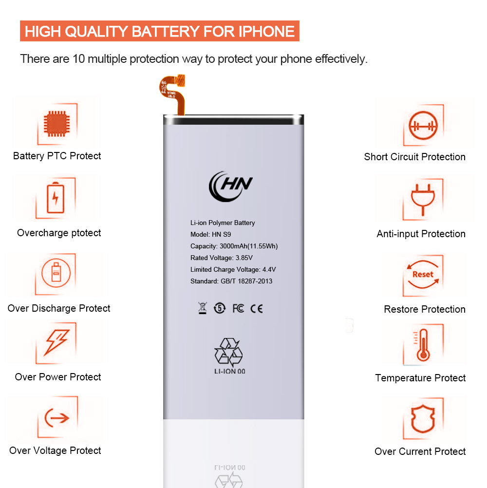 Samsung phone Battery Price
