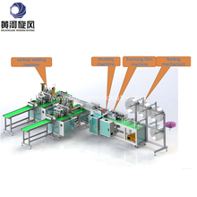 Mask Making Machine Line