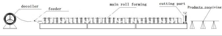 C section floor beam rolling forming machine