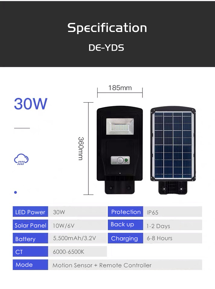 ALL IN ONE inegrated solar street light DE-YDS @DELIGHT (10)