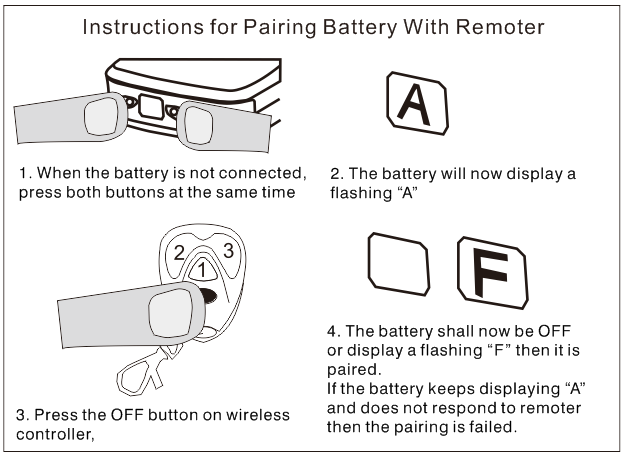 wireless pairing 3