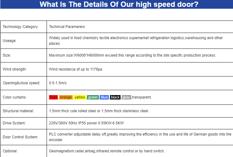 high speed door detailes