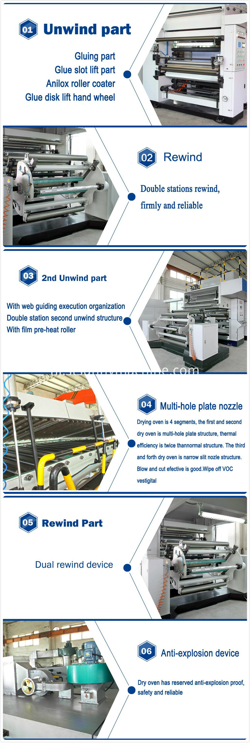 dry laminating machine details