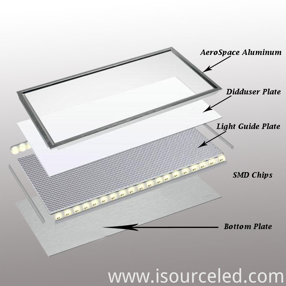 flat panel lights 27w home energy saving