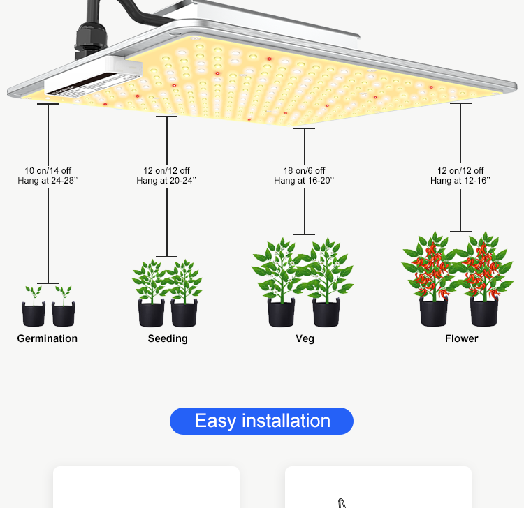 blue weeding led grow lights