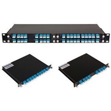 100G/200G DWDM MUX and DEMUX