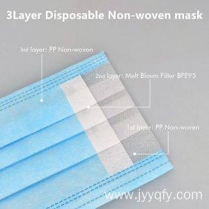 High quality Disposable 3 lays Face Mask