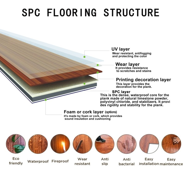 spc flooring construction