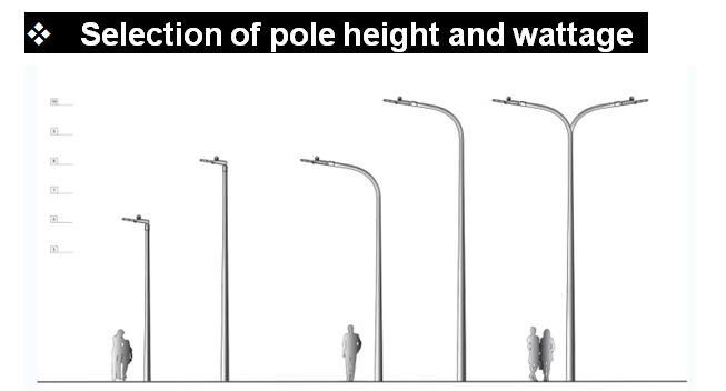 led street light pole height