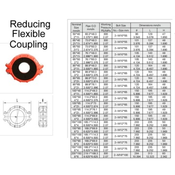 Grooved Reducing Flexible Coupling