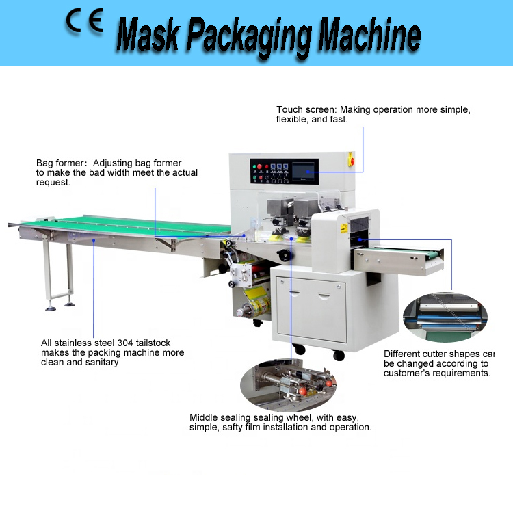 Mask Packaging Machine 1