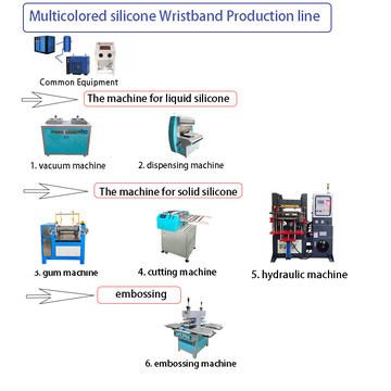 How to make silicone wristband by our machine