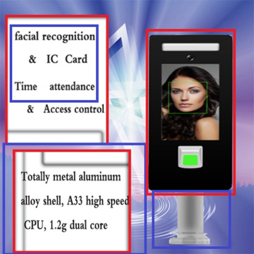 Intelligent Access Control System