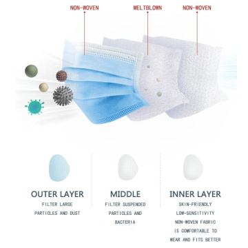 3 Layer Disposable Medical Mask