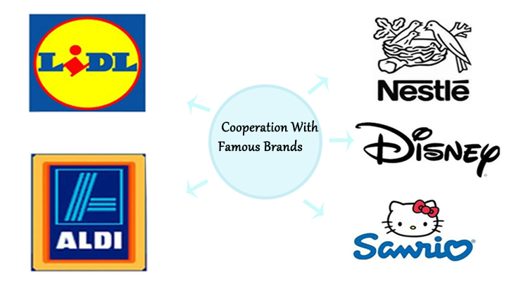 Cooperation with famous brands-1