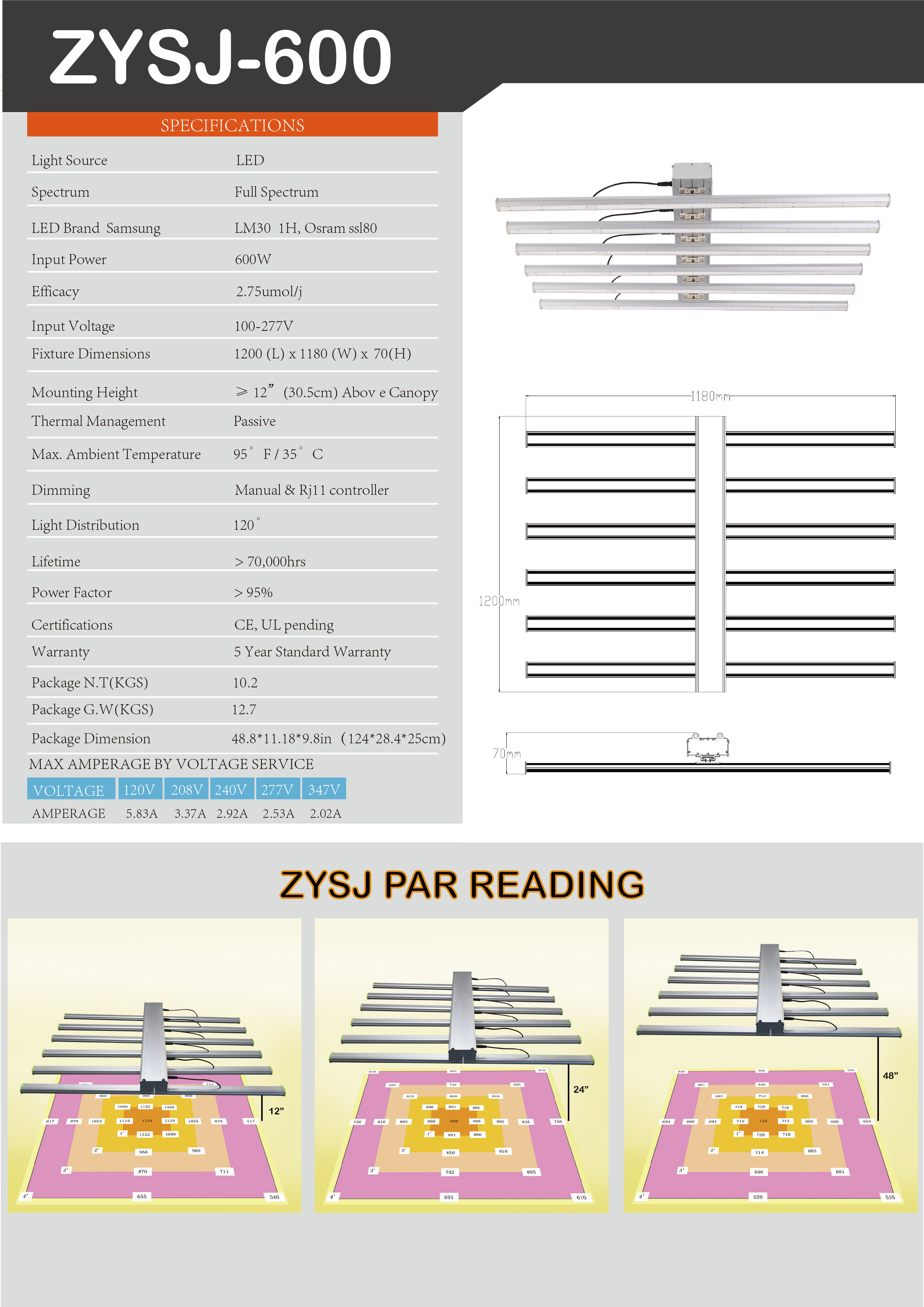 600w led grow light specification