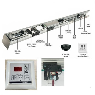 Automatic sliding door system with EC
