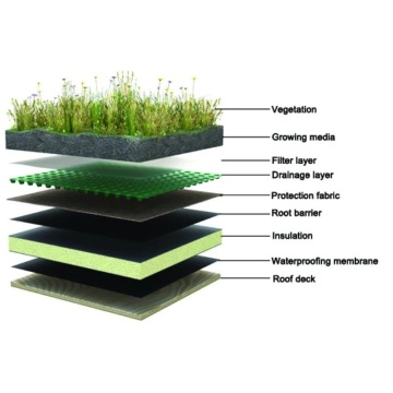Green Roof Drainage Board with 16mm Dimple