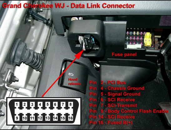 Auto OBD diagnostic system