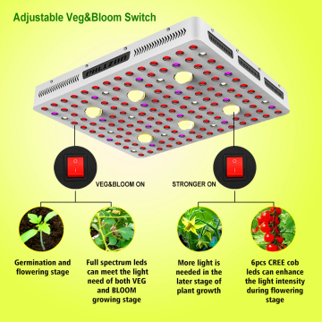 Склад в США без налога COB Led Grow Light