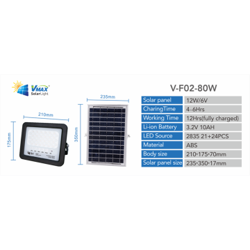 outdoor solar spot lights lowes