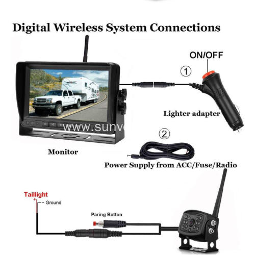 Wireless Digital Backup Camera Kit
