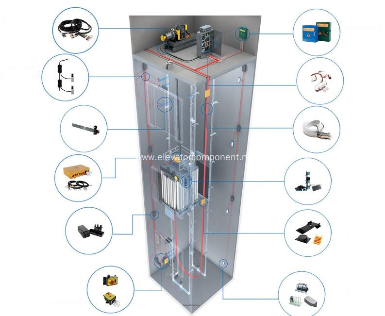 Passenger Elevator Controller Cabinet Pre-wired Cable