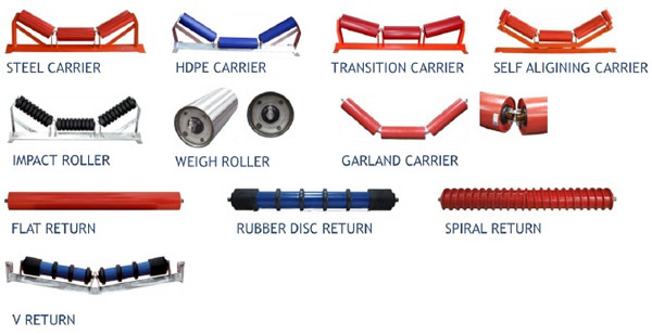 Mining Bulk Material Conveyor Roller Components Parts