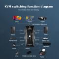 4 Ports KVM Switch 4 in 1 Out VGA Splitter Box Computer Desktop Converter Box for Keyboard Mouse Monitors