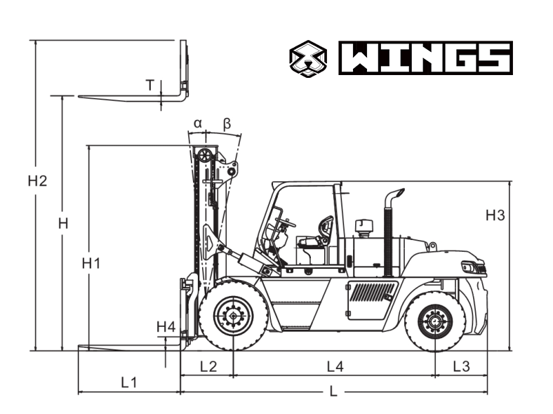 forklift specification wings