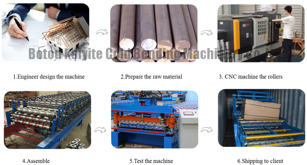 Production Line Of Machine