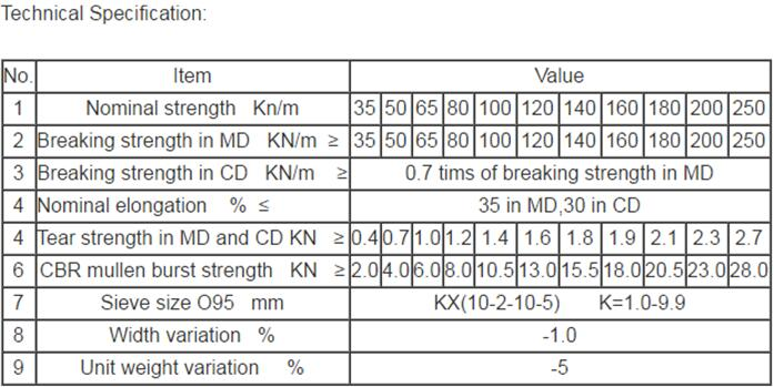 technical data of Multifilament Woven Geotextile