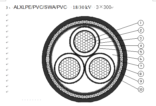 30KV CABLE PICTURE