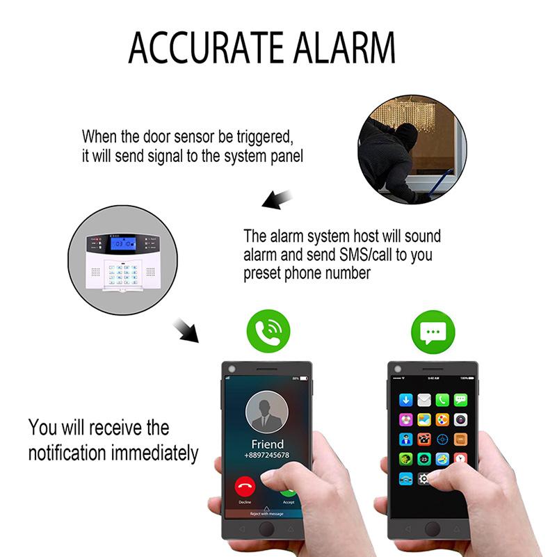 Wireless smart Home Security GSM Alarm System Intercom house Remote Control Autodial Siren Sensor Kit