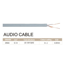 New Arrival Design Speaker Cables