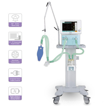 Optimal Combination of Invasive and Noninvasive Ventilator