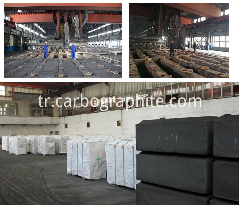prebaked-carbon-anode-manufacturer