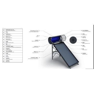 thermosiphon solar water heater with flat plate collectors
