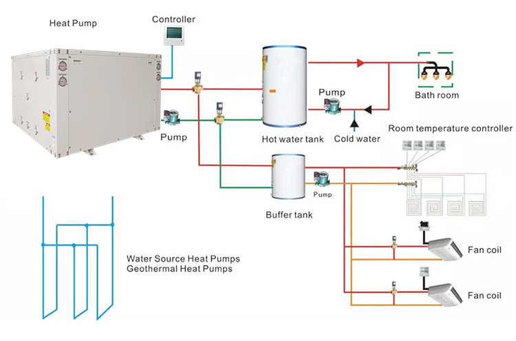Water to Water Inverter Heat Pump
