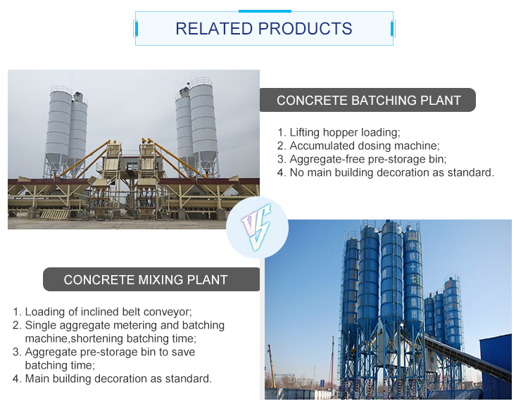 concrete batching plant