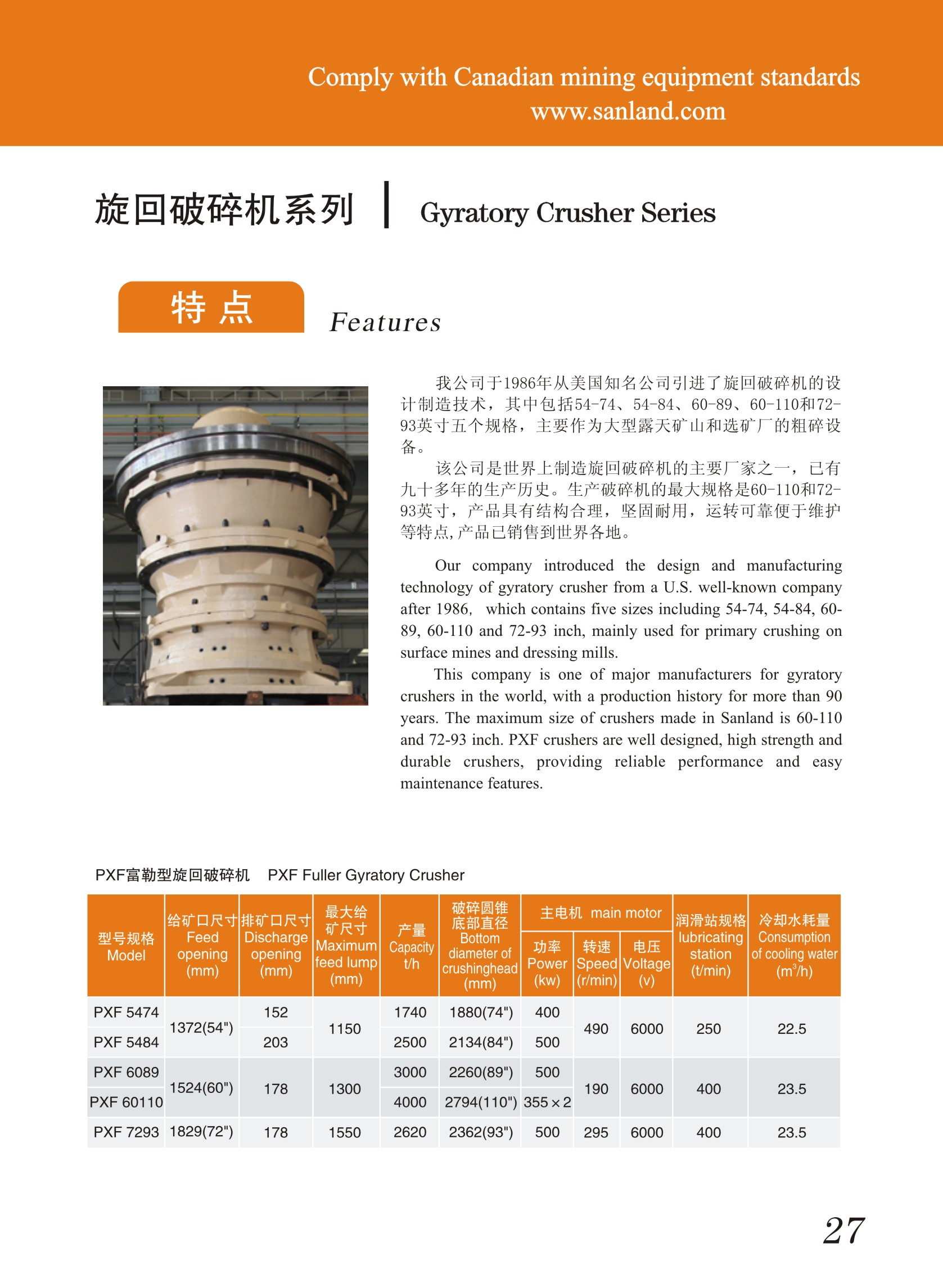 Gyratory Crusher For Mining
