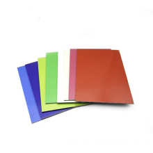 Aluminum Composite Panel Fire Rating