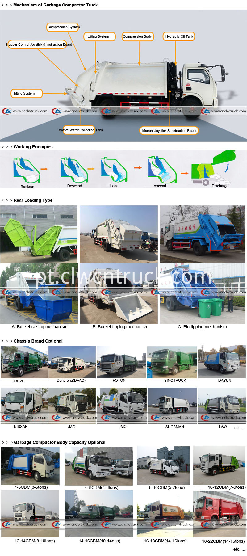 1 Garbage Compactor Truck Structure Logo