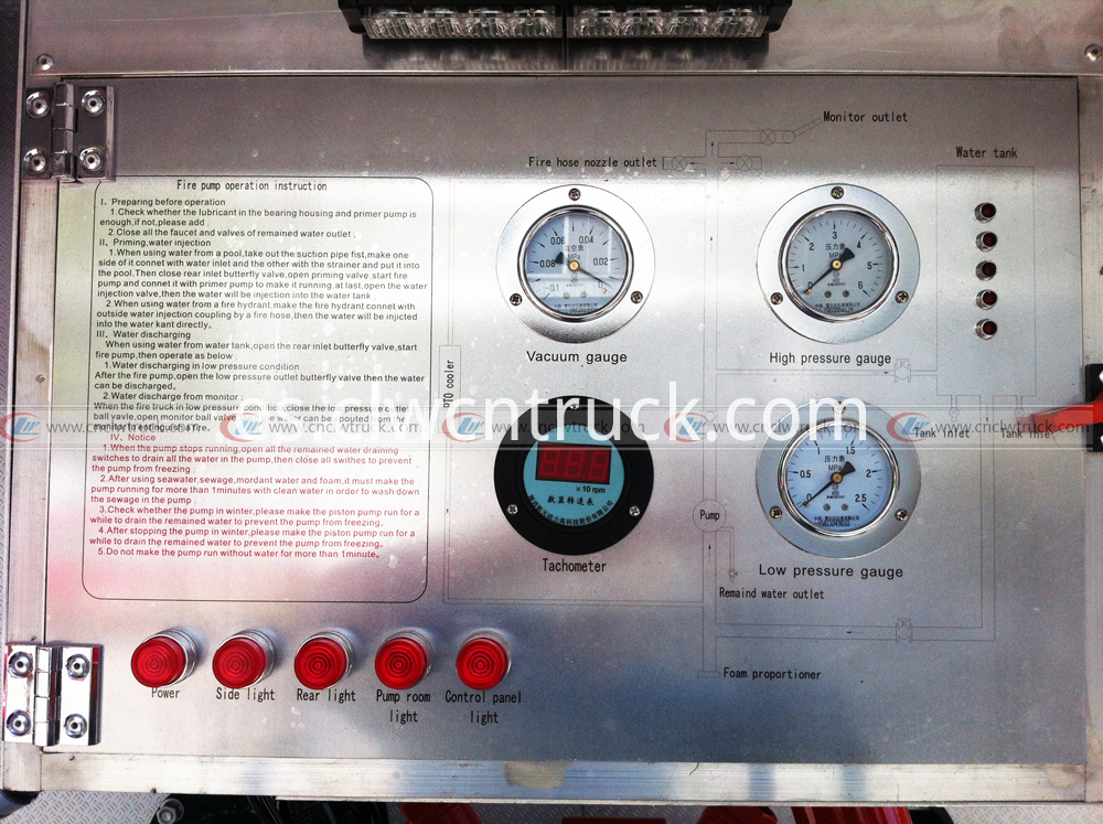 fire pump operation instruction board