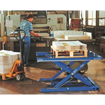 Low profile lifter equipment