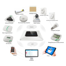 Smart Home Control Systems Hub