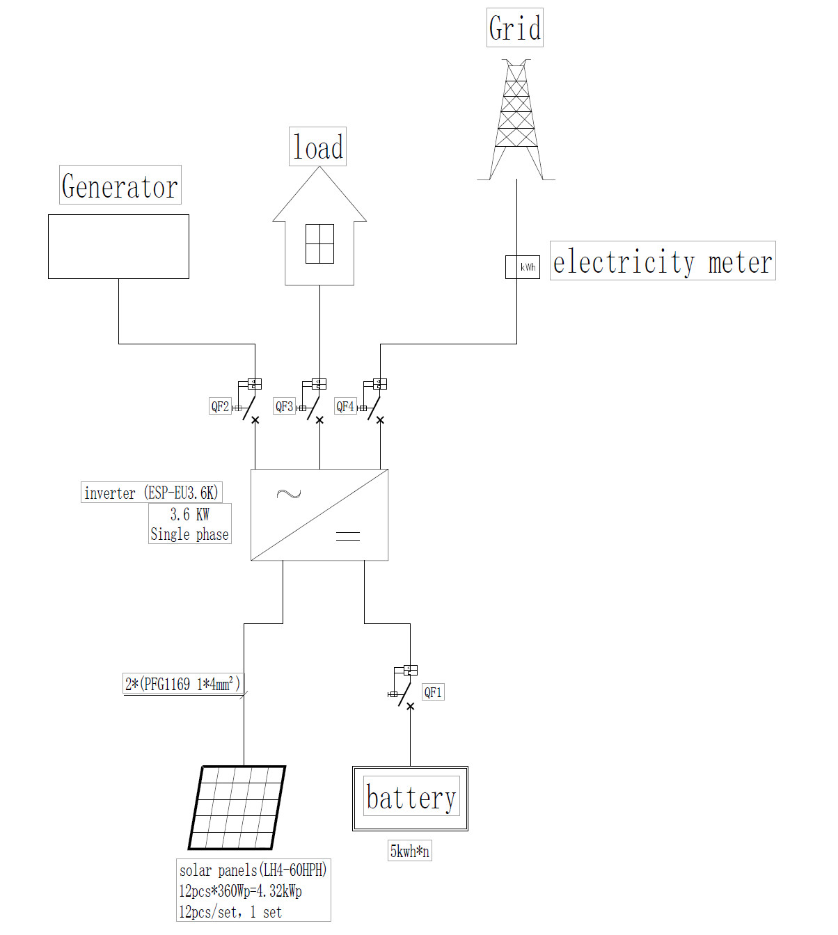 3.6KW solar battery energy home system