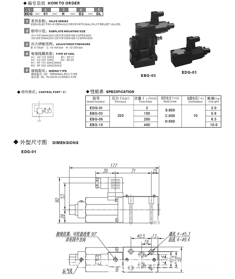 Yuken Hydraulic Proportional Relief Valves