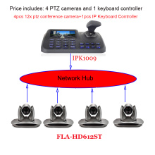2.0 Megapixel 12x Zoom PTZ video conference IP Camera with DVI HD-SDI Output and 5 Inch LCD IP Onvif Joystick Controller