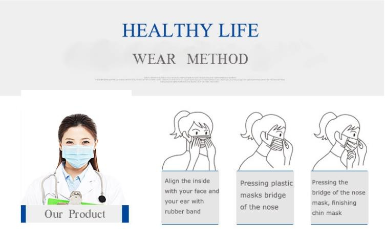 Disposable Surgical Gauze Mask Supplier